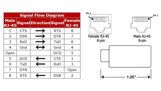 female rj45 connector wiring diagram rj45 connector wiring diagram youtube