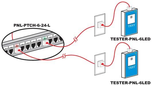 led indicator patch panel cat6 modular identify port wall. Black Bedroom Furniture Sets. Home Design Ideas