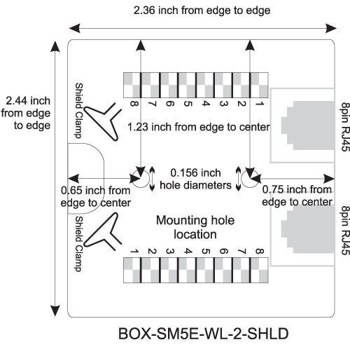 Mounting Hole Location for CAT5e Shielded Surface Mount Box, 2-port