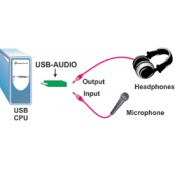 USB to Audio Adapter, Windows 7 Compatible