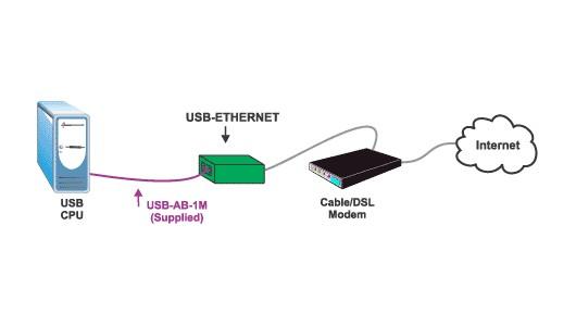 usb ethernet adapter lan converter connect network usb 2 0