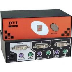 DVI PS/2 KVM Switch, 2-Port