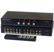Composite Video/Audio Matrix Switch: 4x4