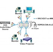 Composite Video/Audio Splitter, 4-Port