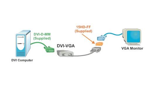 Dvi D Vga Converter Connect Digital Video Signal Analog Monitor