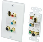 HDMI, Component Video, S-Video Wall Plate