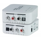 Digital/Analog Audio Converter