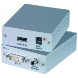 DVI to HDMI Converter